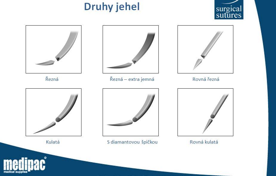 Druhy chirurgických jehel
